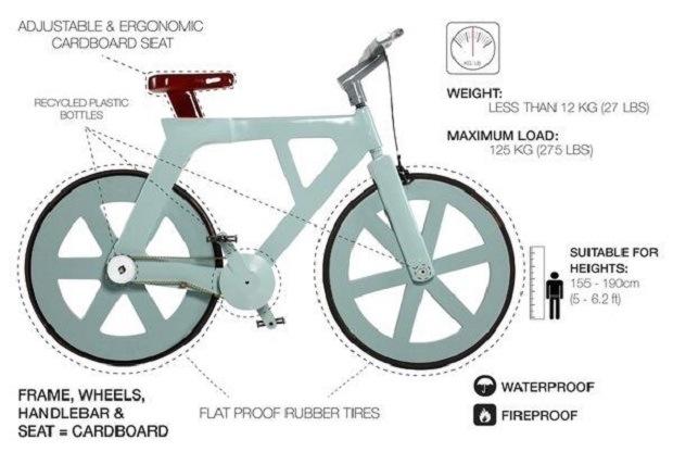 Izhar And The Paper Bike 2 InterestEng An Online